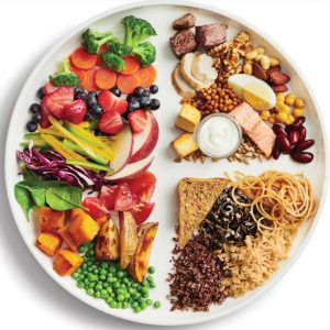 Canadian dietary guidelines